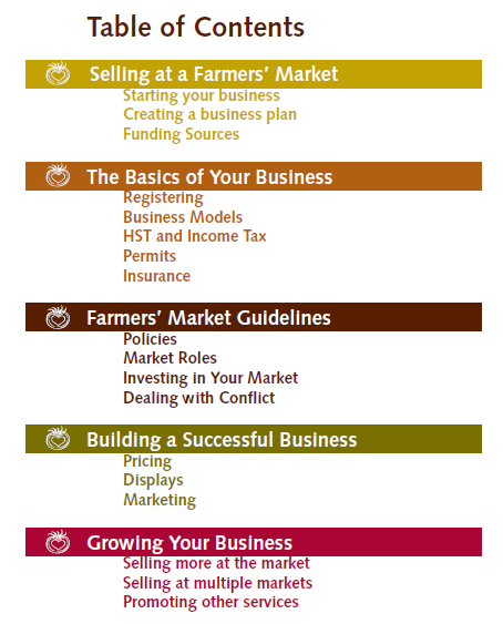 How To Start & Grow Your Business At A Farmers' Market: Vendor ...