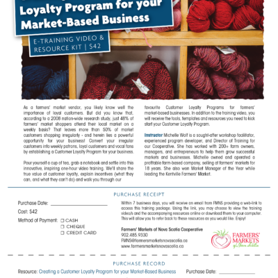 Loyalty Program_Market-Based Business