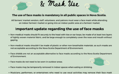 Update: Farmers' Markets & Mask Use